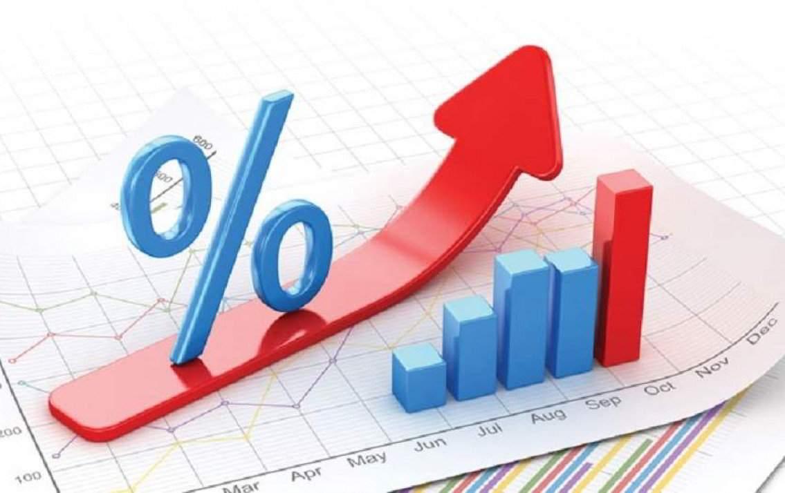 Lãi suất ngân hàng VietinBank 2020